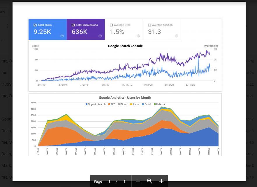 InboundREM Website Traffic and SEO Growth 18 Months